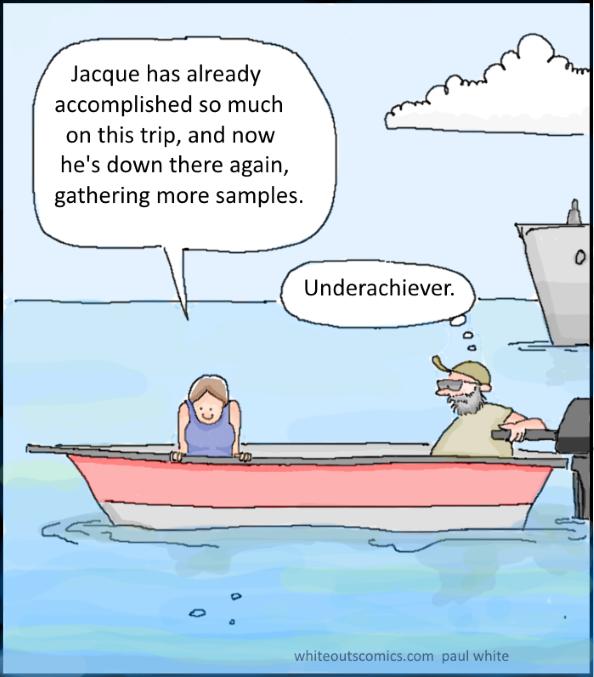 5-10-16 underacheiver