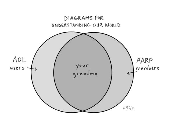7-2016 Diagram